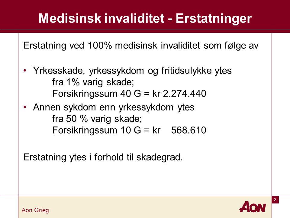 2 Aon Grieg Medisinsk invaliditet - Erstatninger Erstatning ved 100% medisinsk invaliditet som følge av • Yrkesskade, yrkessykdom og fritidsulykke ytes fra 1% varig skade; Forsikringssum 40 G = kr 2.274.440 • Annen sykdom enn yrkessykdom ytes fra 50 % varig skade; Forsikringssum 10 G = kr 568.610 Erstatning ytes i forhold til skadegrad.