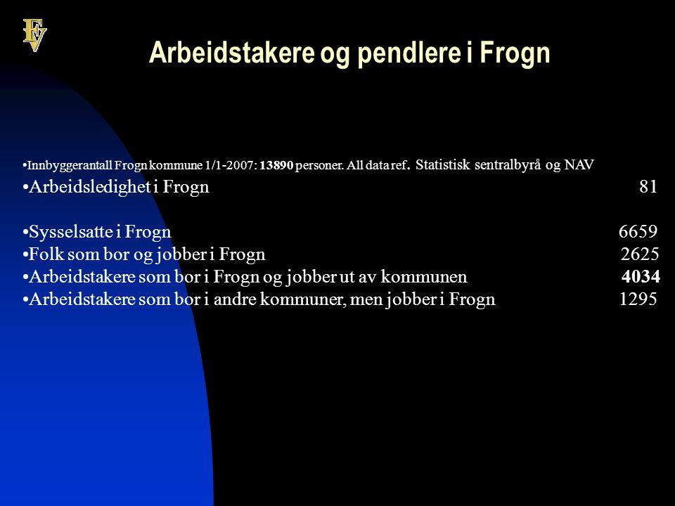 Arbeidstakere og pendlere i Frogn •Innbyggerantall Frogn kommune 1/1-2007: 13890 personer.