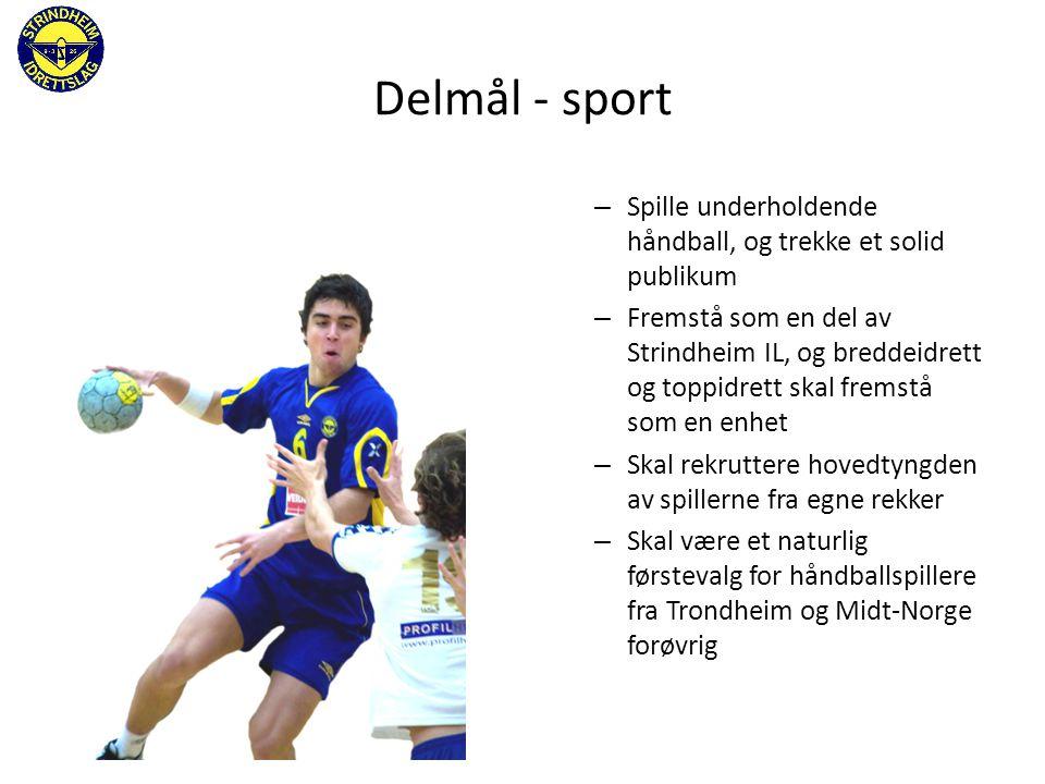 Delmål - sport – Spille underholdende håndball, og trekke et solid publikum – Fremstå som en del av Strindheim IL, og breddeidrett og toppidrett skal