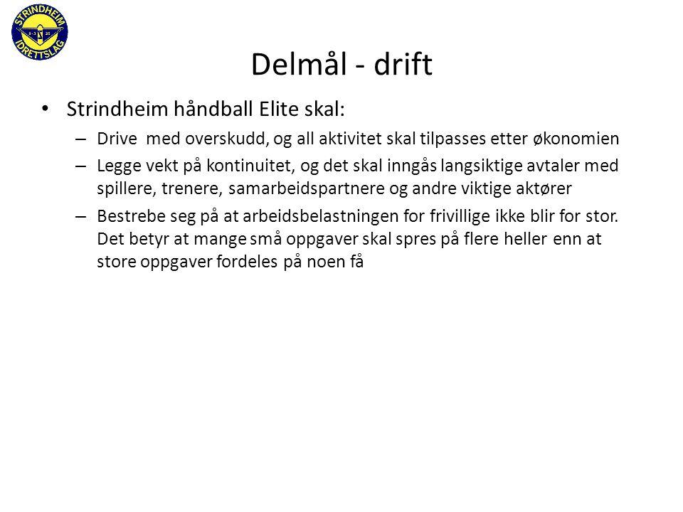 Delmål - drift • Strindheim håndball Elite skal: – Drive med overskudd, og all aktivitet skal tilpasses etter økonomien – Legge vekt på kontinuitet, o