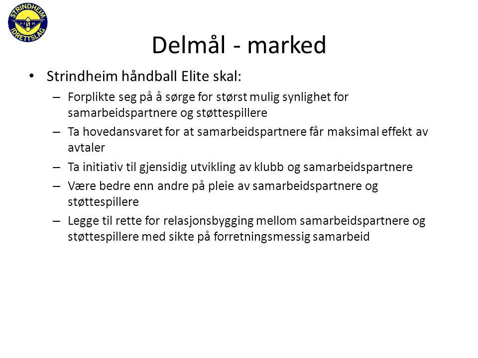 Delmål - marked • Strindheim håndball Elite skal: – Forplikte seg på å sørge for størst mulig synlighet for samarbeidspartnere og støttespillere – Ta