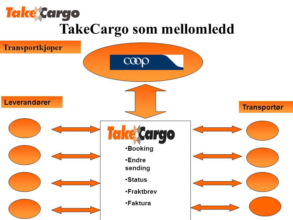 •Booking •Endre sending •Status •Fraktbrev •Faktura Leverandører Transportør Transportkjøper TakeCargo som mellomledd