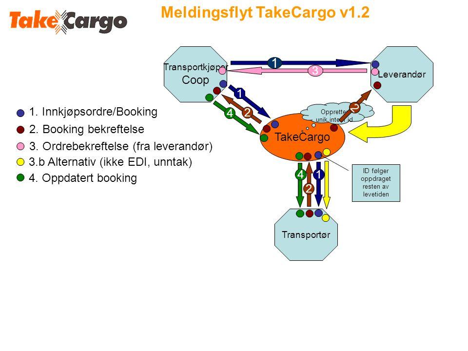 TakeCargo Transportkjøper Coop Leverandør Transportør 1.