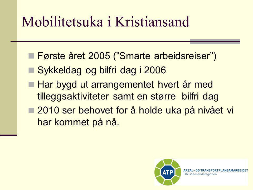 """Mobilitetsuka i Kristiansand  Første året 2005 (""""Smarte arbeidsreiser"""")  Sykkeldag og bilfri dag i 2006  Har bygd ut arrangementet hvert år med til"""