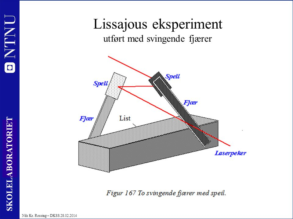 10 SKOLELABORATORIET Nils Kr. Rossing – DKSS 28.02.2014 Lissajous eksperiment utført med svingende fjærer
