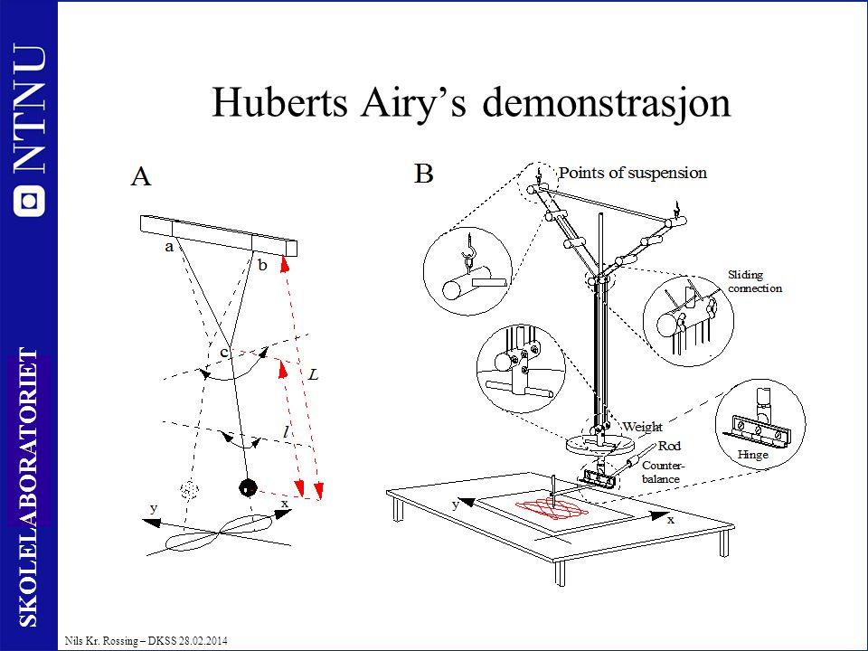 15 SKOLELABORATORIET Nils Kr. Rossing – DKSS 28.02.2014 Huberts Airy's demonstrasjon