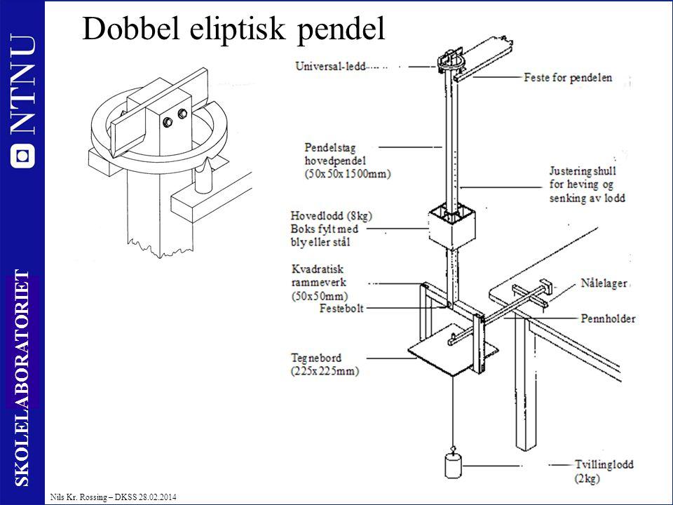29 SKOLELABORATORIET Nils Kr. Rossing – DKSS 28.02.2014 Dobbel eliptisk pendel
