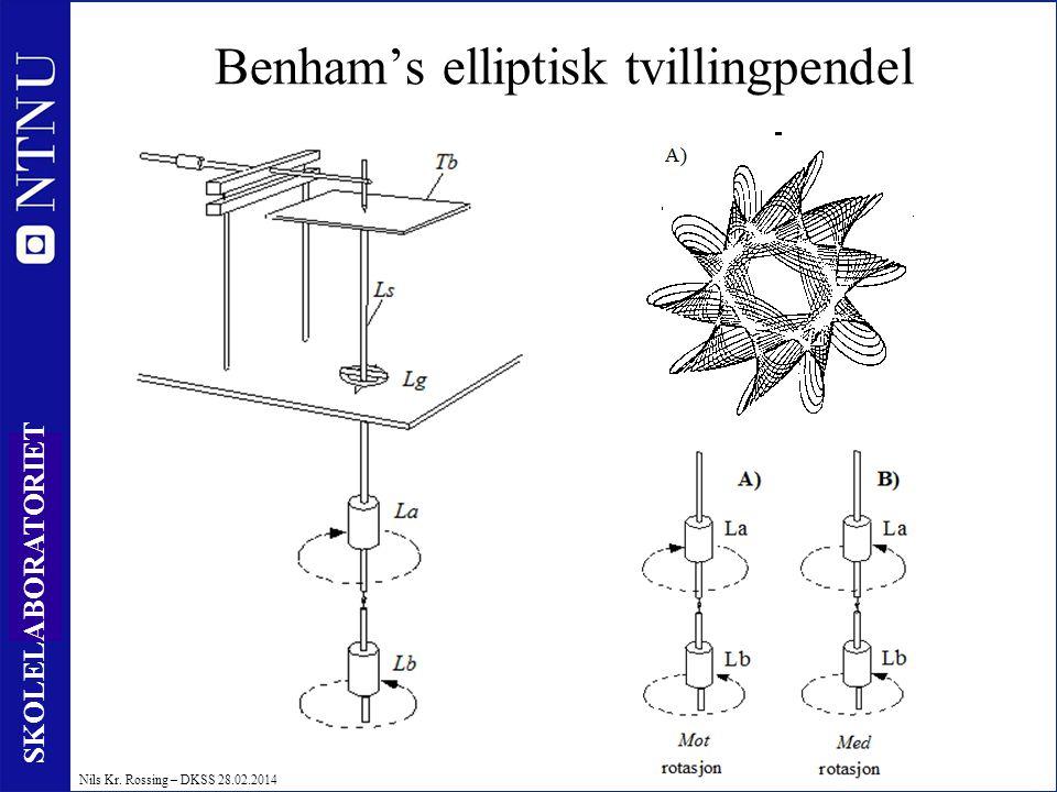 33 SKOLELABORATORIET Nils Kr. Rossing – DKSS 28.02.2014 Benham's elliptisk tvillingpendel