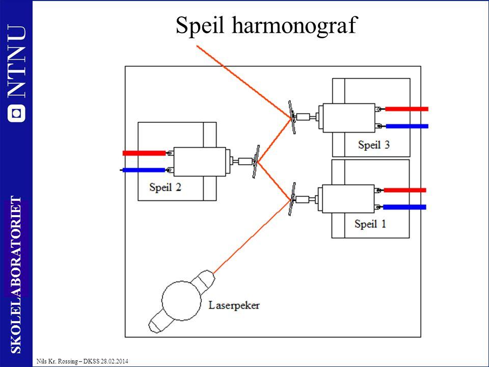 49 SKOLELABORATORIET Nils Kr. Rossing – DKSS 28.02.2014 Speil harmonograf