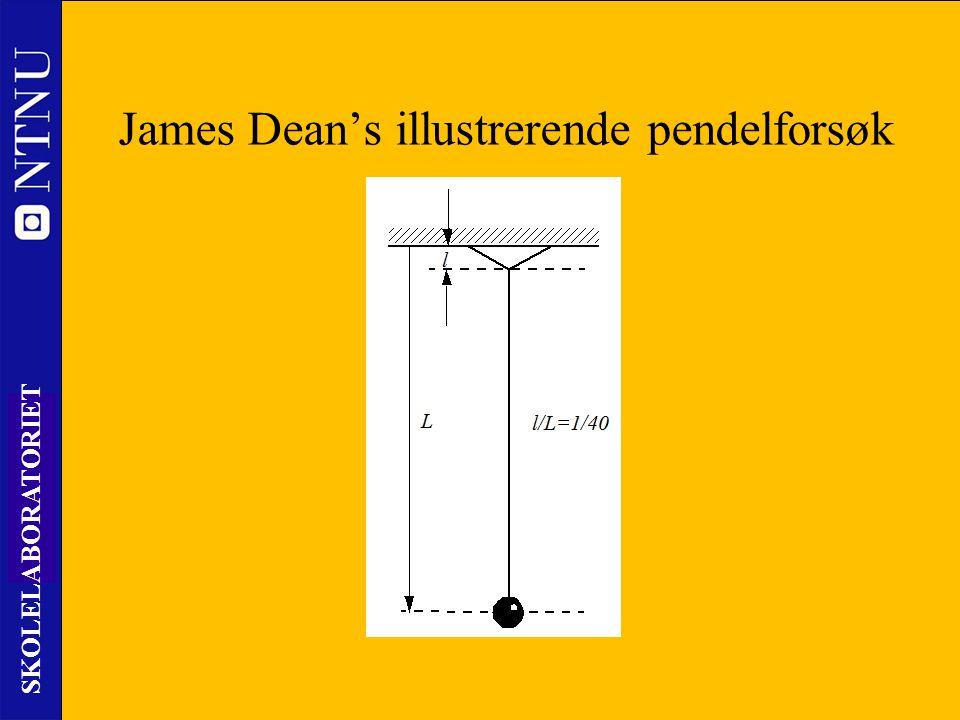 7 SKOLELABORATORIET Nils Kr. Rossing – DKSS 28.02.2014 James Dean's illustrerende pendelforsøk