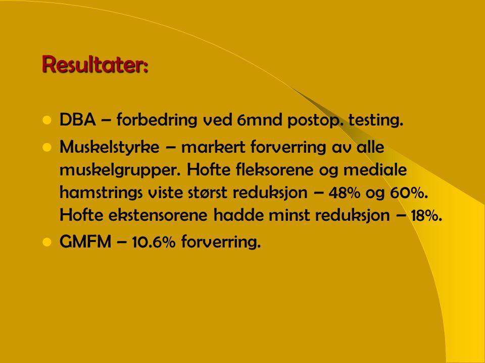Resultater:  DBA – forbedring ved 6mnd postop.testing.