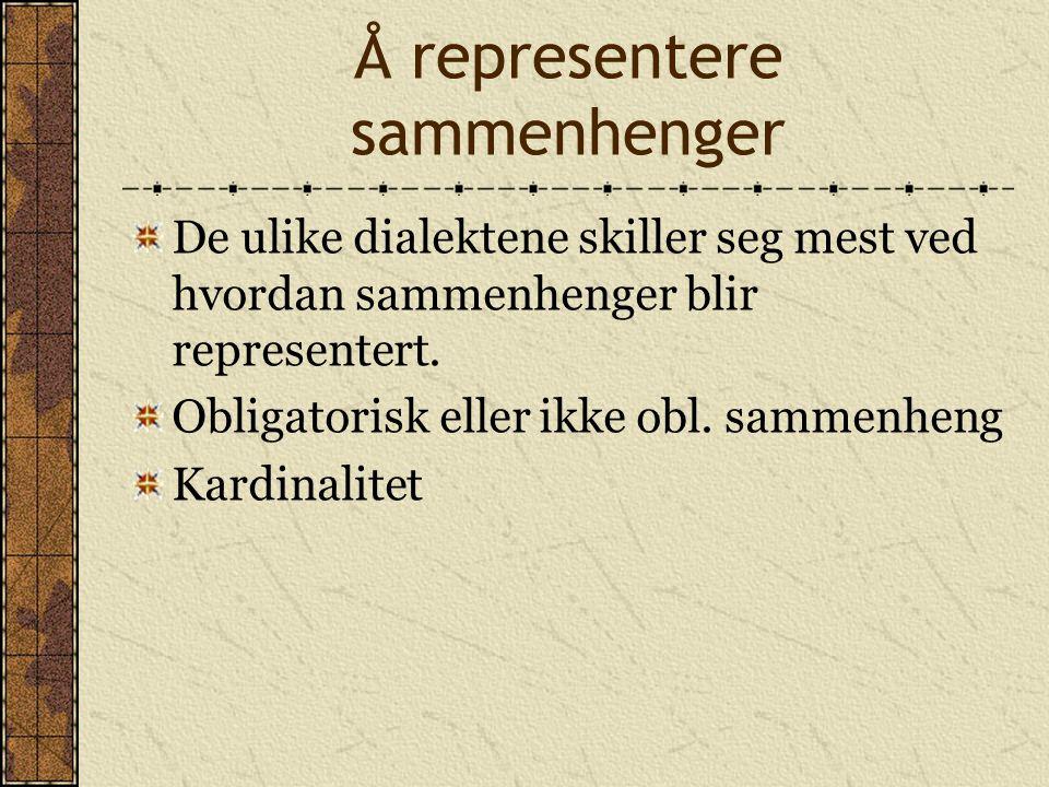Å representere sammenhenger De ulike dialektene skiller seg mest ved hvordan sammenhenger blir representert. Obligatorisk eller ikke obl. sammenheng K