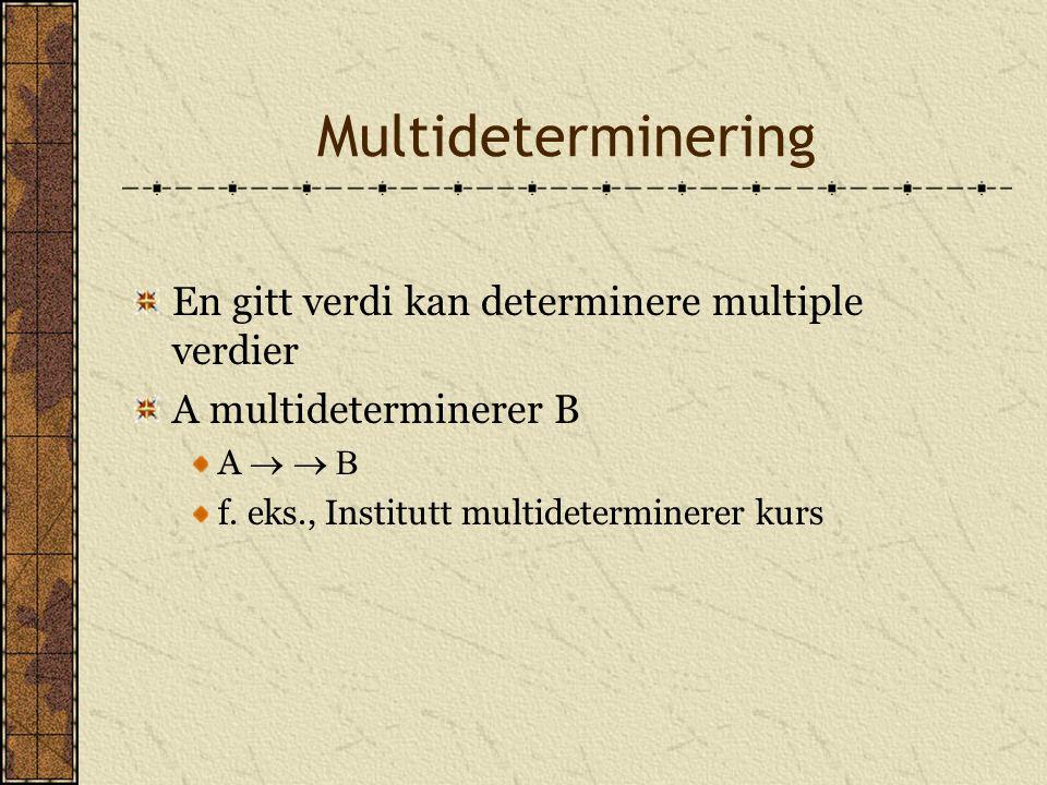 Multideterminering En gitt verdi kan determinere multiple verdier A multideterminerer B A  f. eks., Institutt multideterminerer kurs