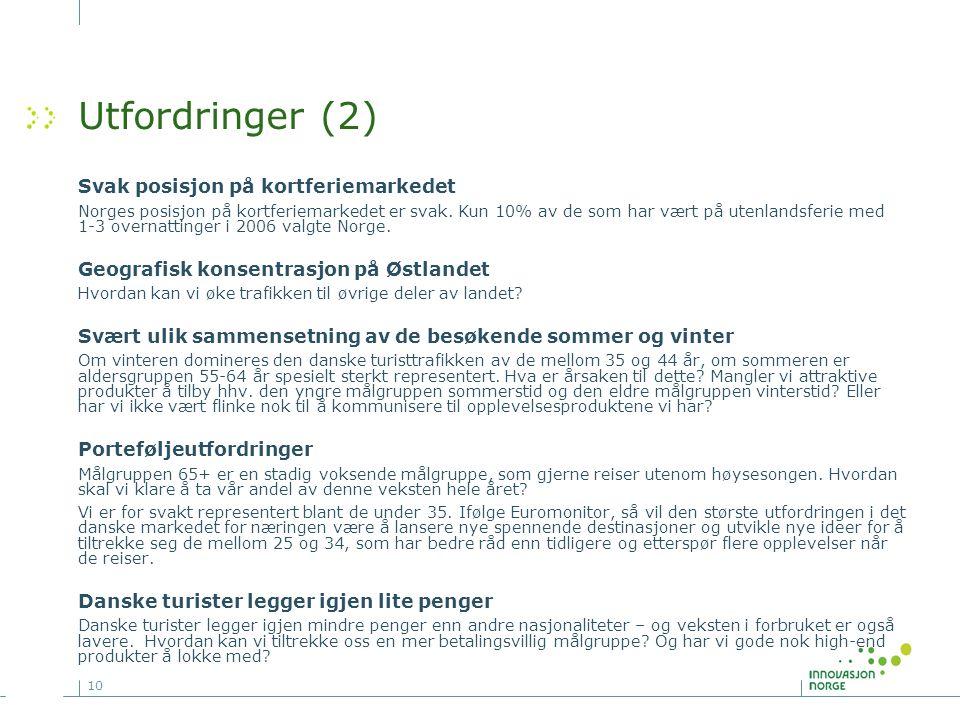 10 Utfordringer (2) Svak posisjon på kortferiemarkedet Norges posisjon på kortferiemarkedet er svak. Kun 10% av de som har vært på utenlandsferie med