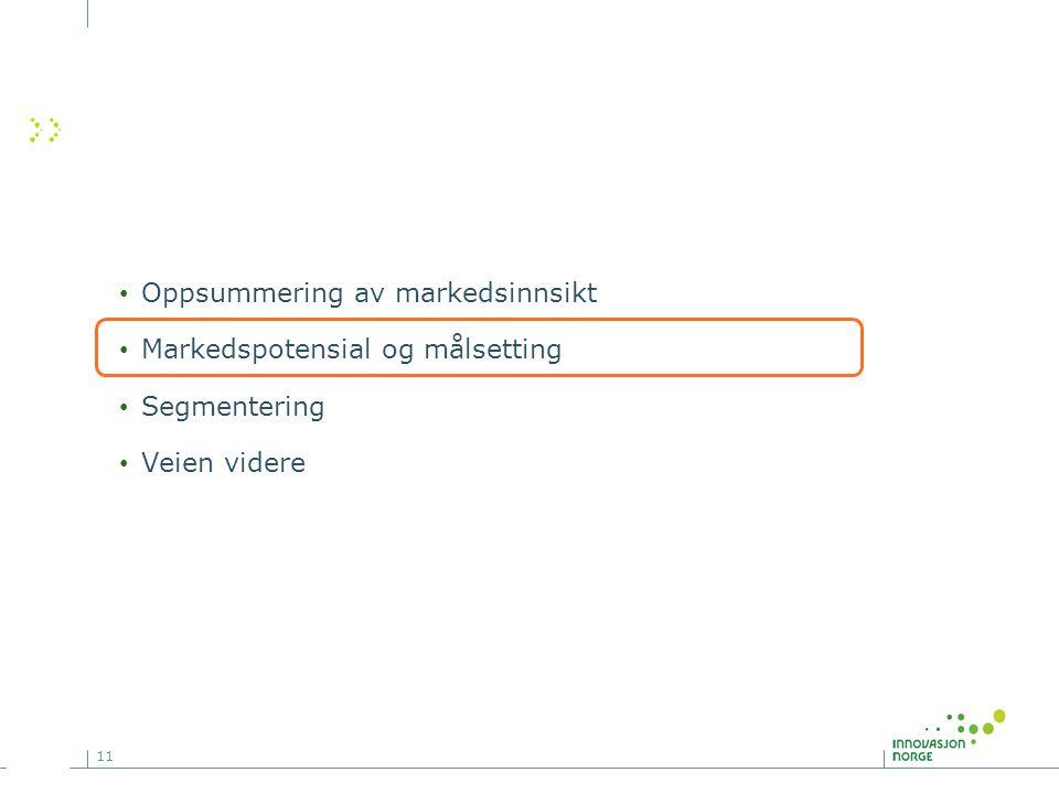11 • Oppsummering av markedsinnsikt • Markedspotensial og målsetting • Segmentering • Veien videre