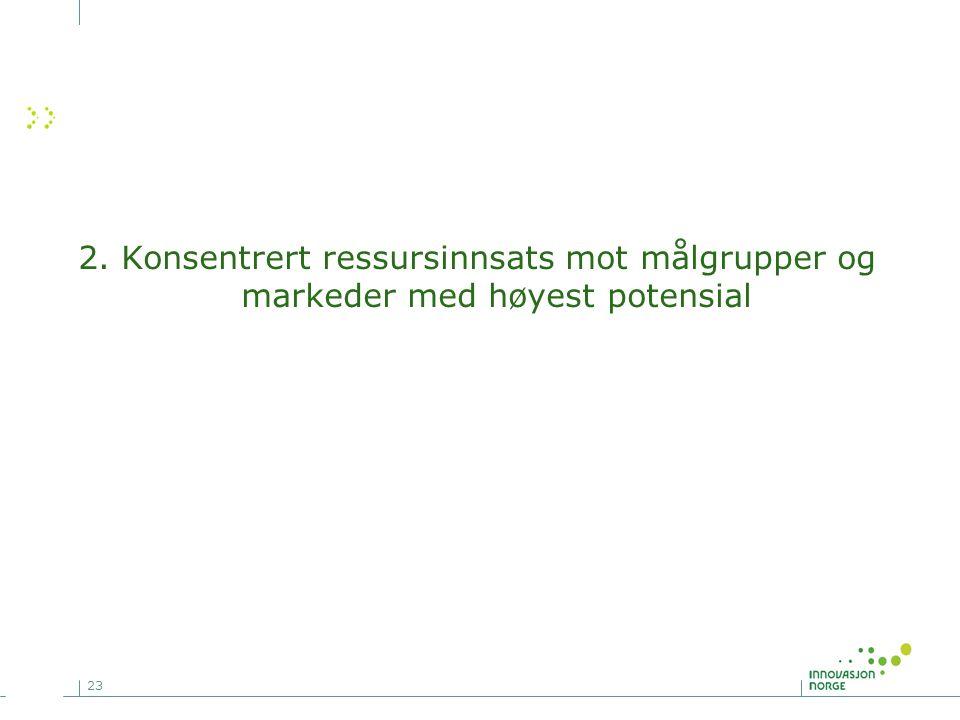 23 2. Konsentrert ressursinnsats mot målgrupper og markeder med høyest potensial