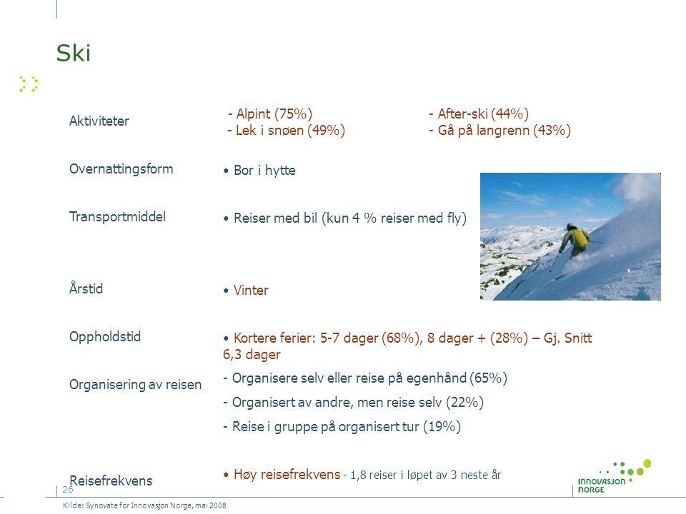 26 Aktiviteter Overnattingsform Transportmiddel Årstid Oppholdstid Organisering av reisen Reisefrekvens - Alpint (75%)- After-ski (44%) - Lek i snøen