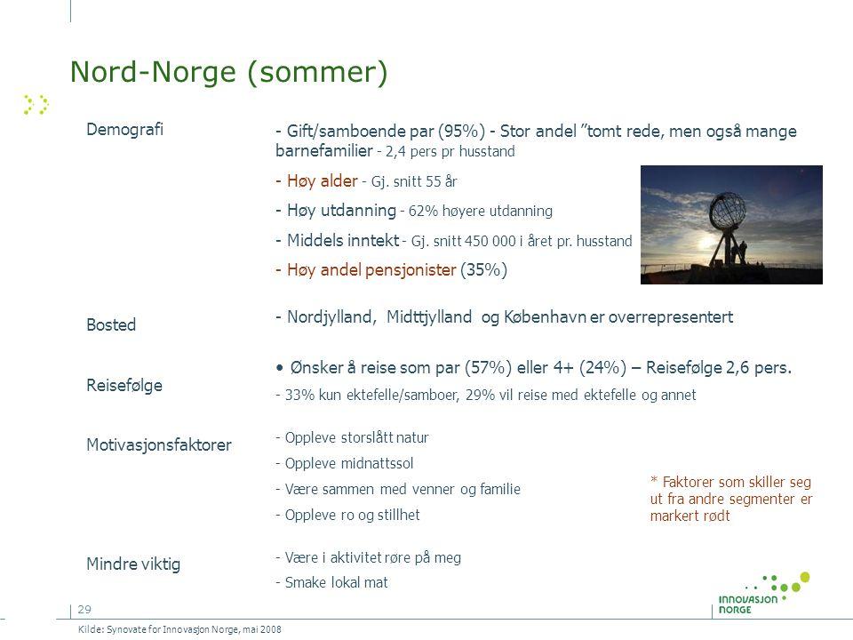 29 Nord-Norge (sommer) Demografi Bosted Reisefølge Motivasjonsfaktorer Mindre viktig - Gift/samboende par (95%) - Stor andel tomt rede, men også mange barnefamilier - 2,4 pers pr husstand - Høy alder - Gj.