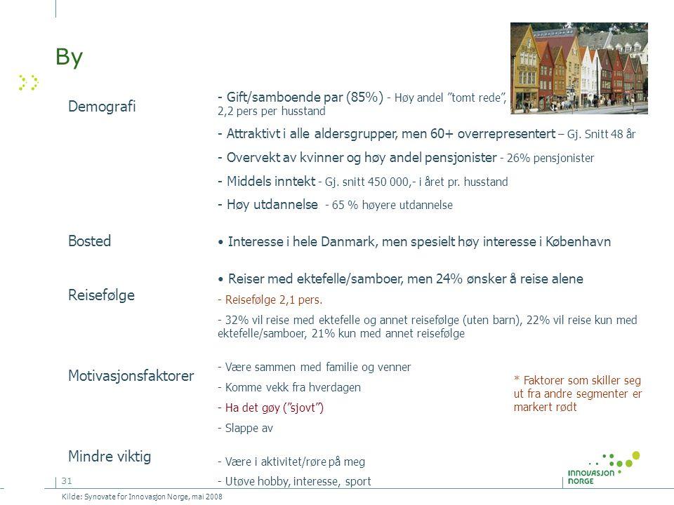 31 By Demografi Bosted Reisefølge Motivasjonsfaktorer Mindre viktig - Gift/samboende par (85%) - Høy andel tomt rede , 2,2 pers per husstand - Attraktivt i alle aldersgrupper, men 60+ overrepresentert – Gj.