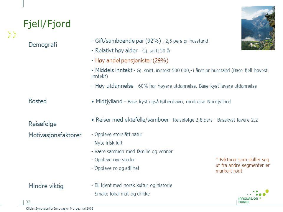 33 Fjell/Fjord Demografi Bosted Reisefølge Motivasjonsfaktorer Mindre viktig - Gift/samboende par (92%), 2,5 pers pr husstand - Relativt høy alder - G