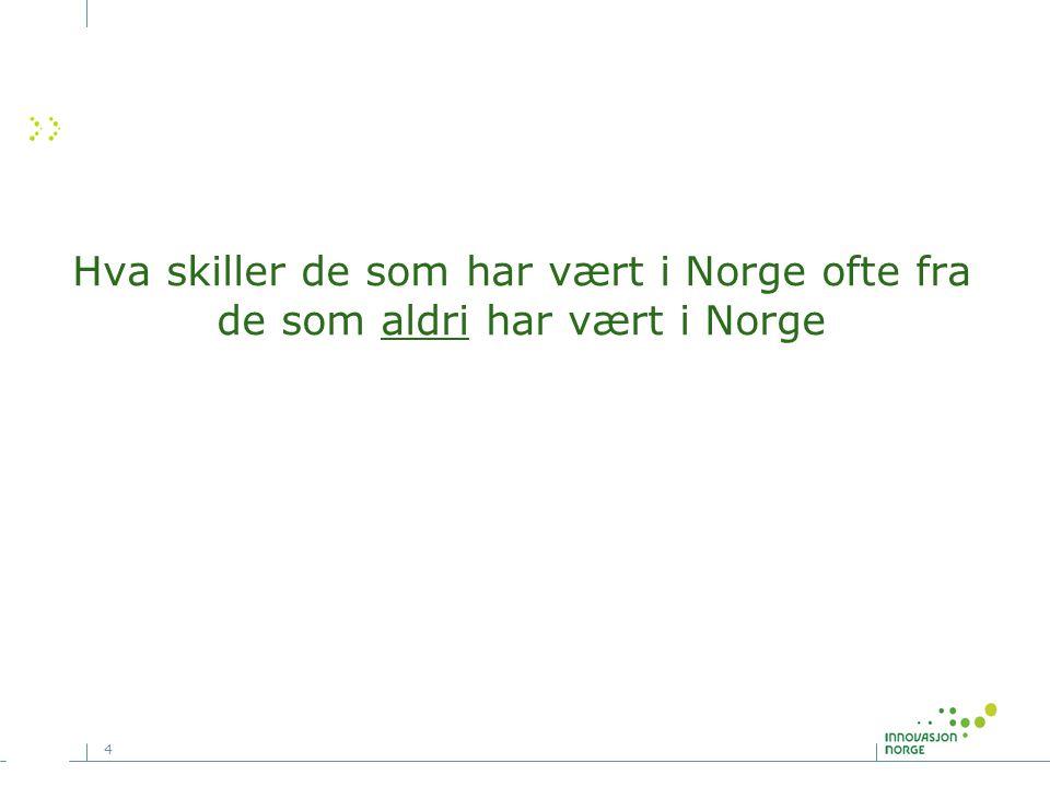 4 Hva skiller de som har vært i Norge ofte fra de som aldri har vært i Norge