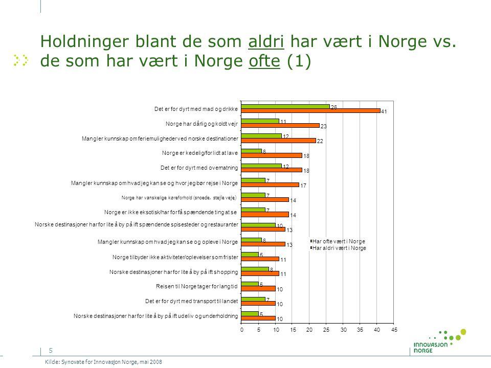 5 Holdninger blant de som aldri har vært i Norge vs. de som har vært i Norge ofte (1) ( Norske destinasjoner har for lite å by på ift udeliv og underh