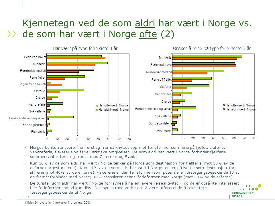7 Kjennetegn ved de som aldri har vært i Norge vs. de som har vært i Norge ofte (2) • Norges konkurranseprofil er først og fremst knyttet opp mot feri