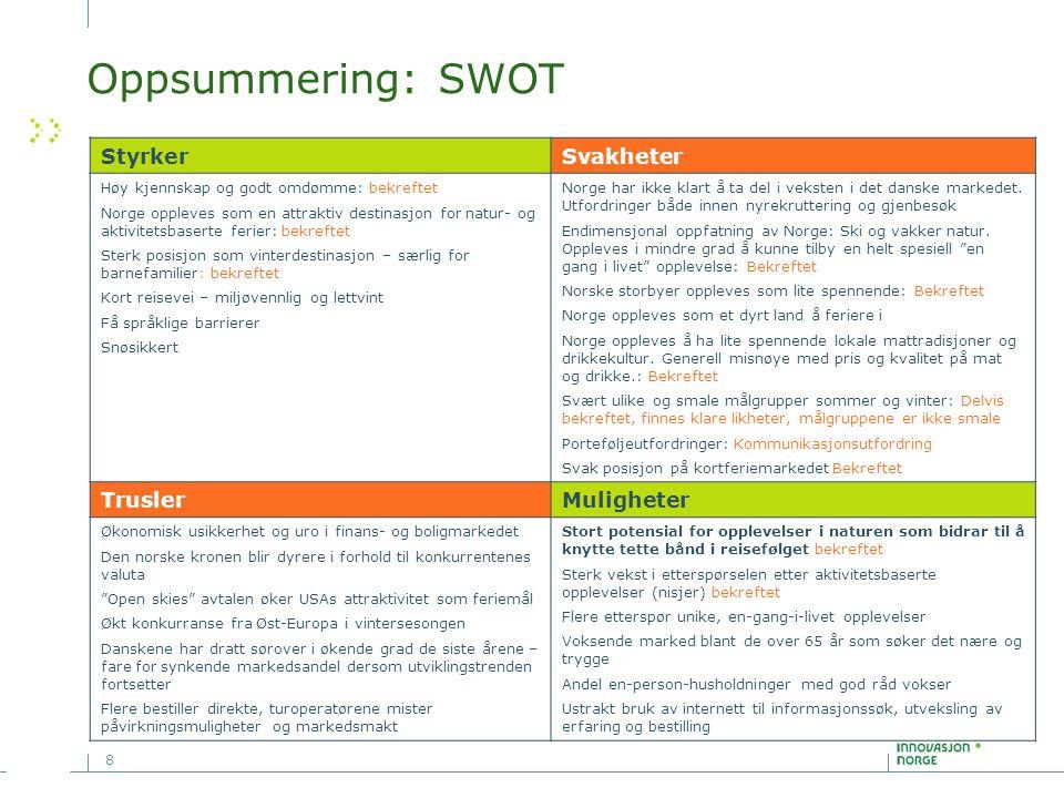 8 Oppsummering: SWOT StyrkerSvakheter Høy kjennskap og godt omdømme: bekreftet Norge oppleves som en attraktiv destinasjon for natur- og aktivitetsbas