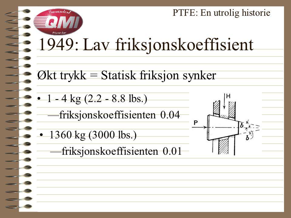 1946: Dielektrisk styrke PTFE: En utrolig historie