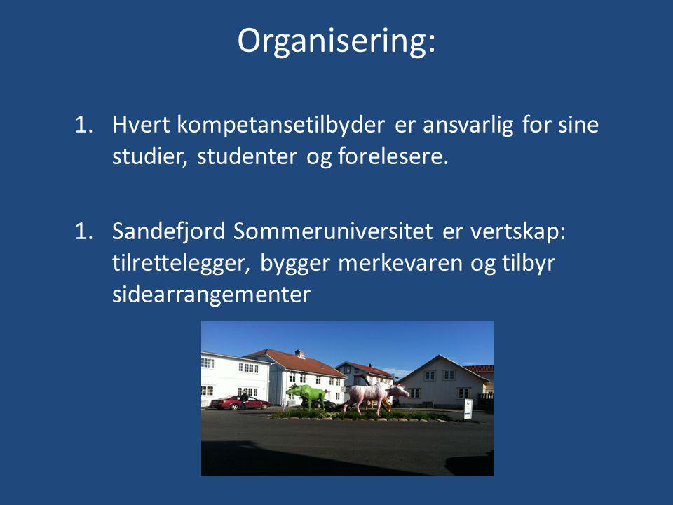 Organisering: 1.Hvert kompetansetilbyder er ansvarlig for sine studier, studenter og forelesere. 1.Sandefjord Sommeruniversitet er vertskap: tilrettel