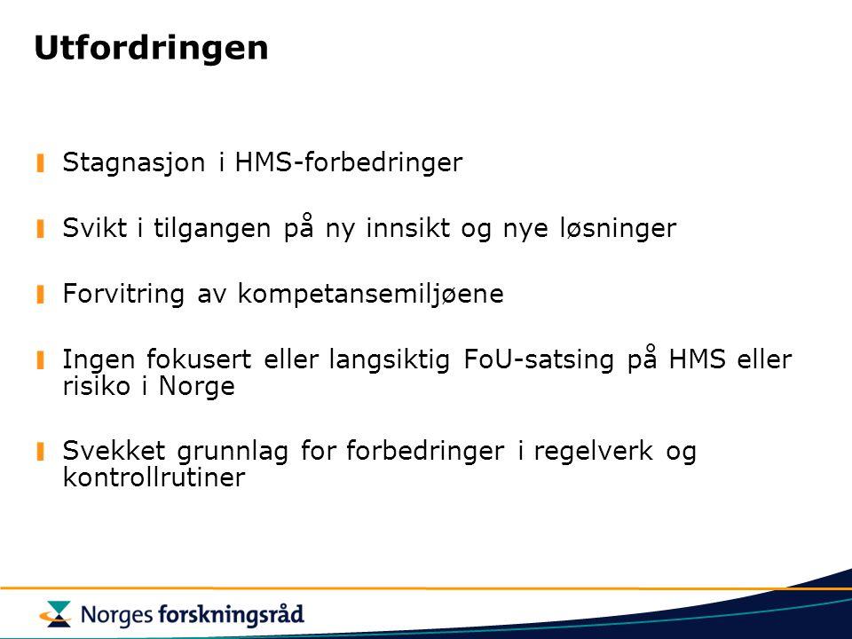 Utfordringen Stagnasjon i HMS-forbedringer Svikt i tilgangen på ny innsikt og nye løsninger Forvitring av kompetansemiljøene Ingen fokusert eller langsiktig FoU-satsing på HMS eller risiko i Norge Svekket grunnlag for forbedringer i regelverk og kontrollrutiner