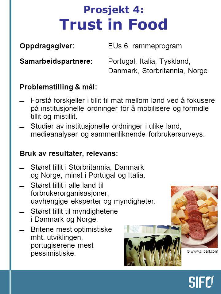 Prosjekt 4: Trust in Food Oppdragsgiver: EUs 6. rammeprogram Samarbeidspartnere:Portugal, Italia, Tyskland, Danmark, Storbritannia, Norge Problemstill