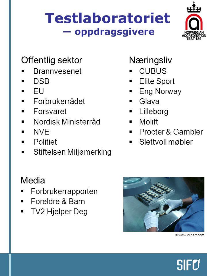 Testlaboratoriet — oppdragsgivere © www.clipart.com Næringsliv  CUBUS  Elite Sport  Eng Norway  Glava  Lilleborg  Molift  Procter & Gambler  S