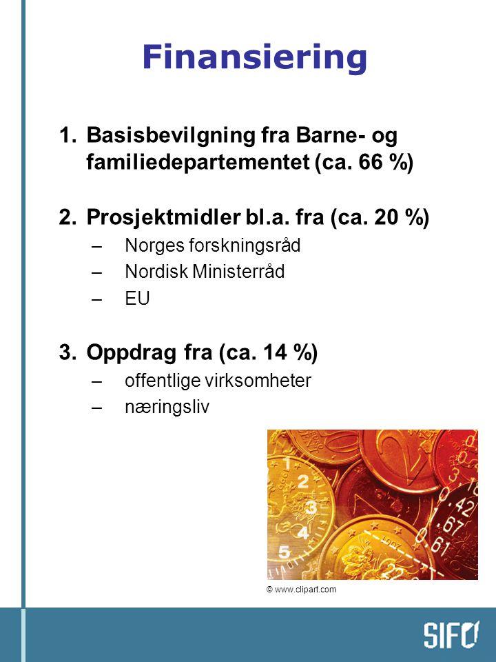 Finansiering 1.Basisbevilgning fra Barne- og familiedepartementet (ca. 66 %) 2.Prosjektmidler bl.a. fra (ca. 20 %) –Norges forskningsråd –Nordisk Mini