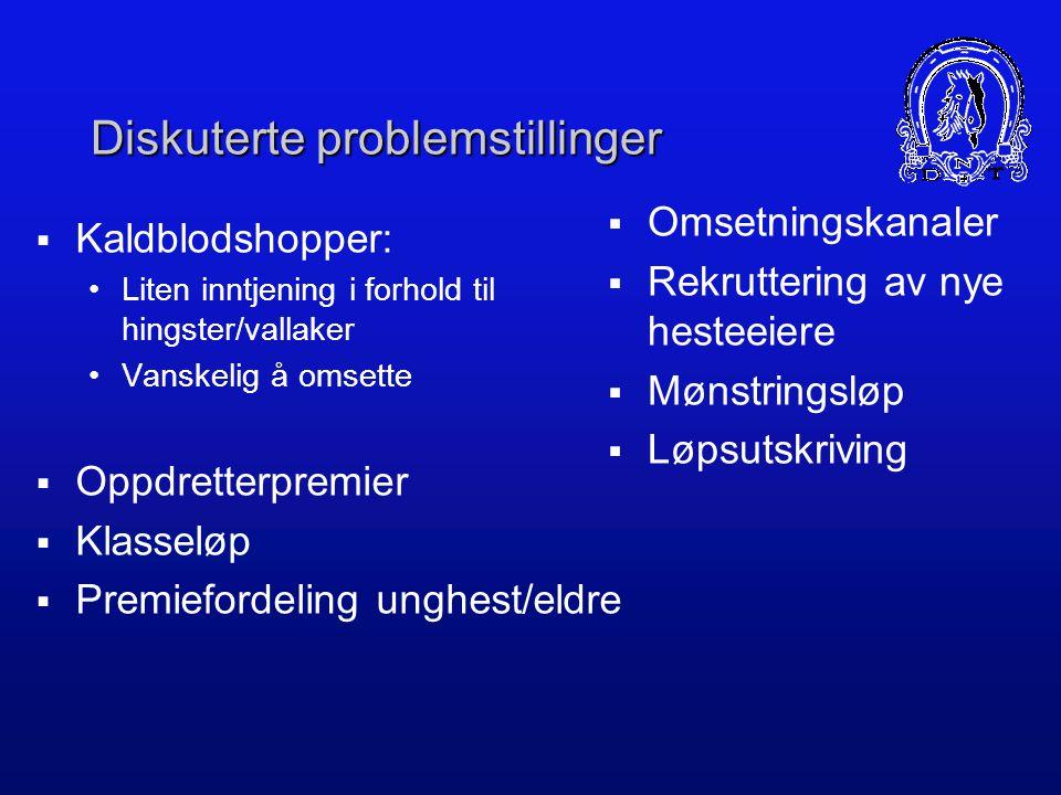 Fakta hopper  Hoppene totalt sett tar under 1/3 av premiekaka  I 2009 kjørte de norskfødte varmblodshoppene inn 34,7% av premiene  For kaldblodshop
