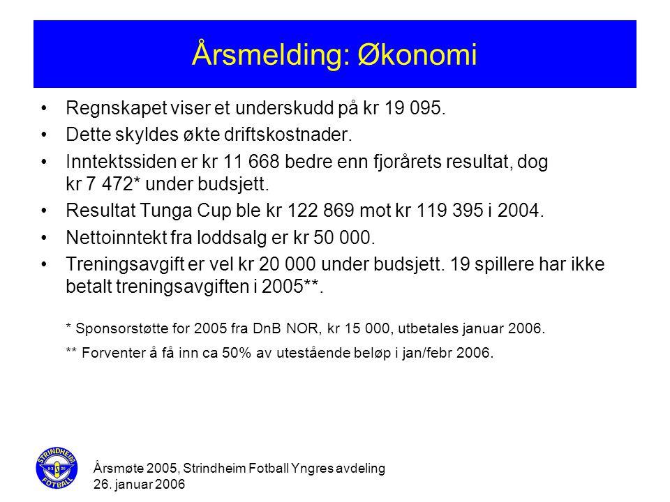 Årsmøte 2005, Strindheim Fotball Yngres avdeling 26. januar 2006 Årsmelding: Økonomi •Regnskapet viser et underskudd på kr 19 095. •Dette skyldes økte