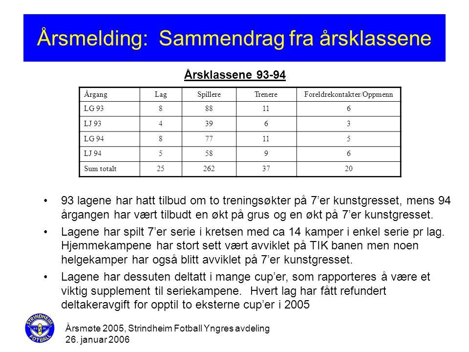 Årsmøte 2005, Strindheim Fotball Yngres avdeling 26. januar 2006 Årsmelding: Sammendrag fra årsklassene Årsklassene 93-94 ÅrgangLagSpillereTrenereFore