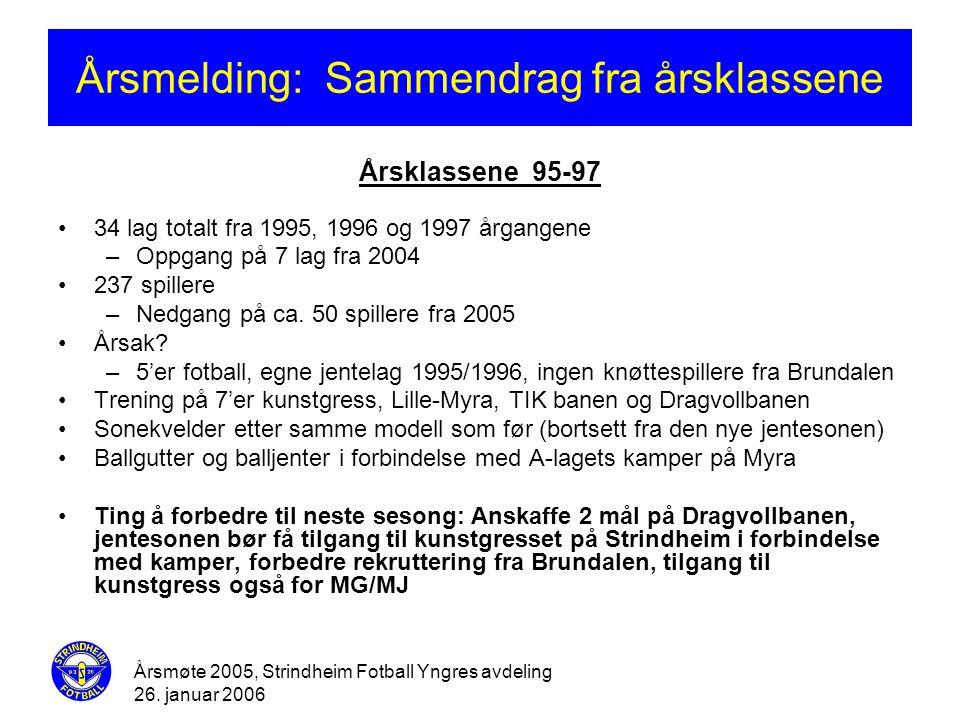 Årsmøte 2005, Strindheim Fotball Yngres avdeling 26. januar 2006 Årsmelding: Sammendrag fra årsklassene Årsklassene 95-97 •34 lag totalt fra 1995, 199
