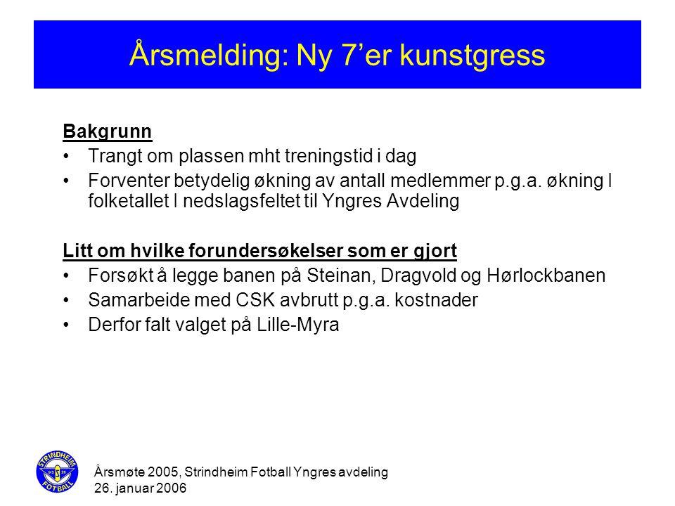 Årsmøte 2005, Strindheim Fotball Yngres avdeling 26. januar 2006 Årsmelding: Ny 7'er kunstgress Bakgrunn •Trangt om plassen mht treningstid i dag •For