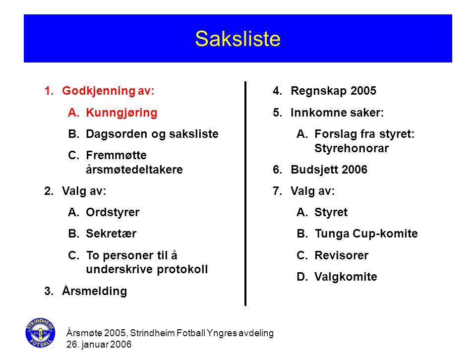 Årsmøte 2005, Strindheim Fotball Yngres avdeling 26. januar 2006 Saksliste 1.Godkjenning av: A.Kunngjøring B.Dagsorden og saksliste C.Fremmøtte årsmøt