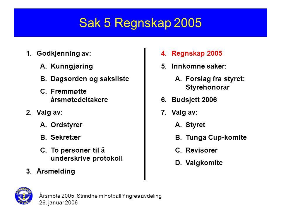 Årsmøte 2005, Strindheim Fotball Yngres avdeling 26. januar 2006 Sak 5 Regnskap 2005 1.Godkjenning av: A.Kunngjøring B.Dagsorden og saksliste C.Fremmø