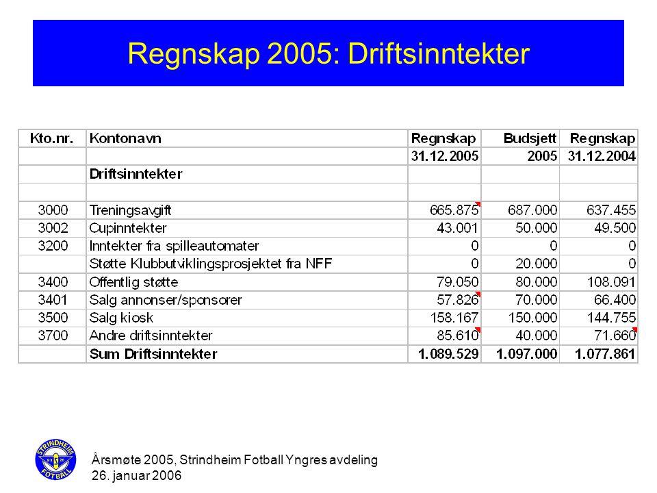 Årsmøte 2005, Strindheim Fotball Yngres avdeling 26. januar 2006 Regnskap 2005: Driftsinntekter