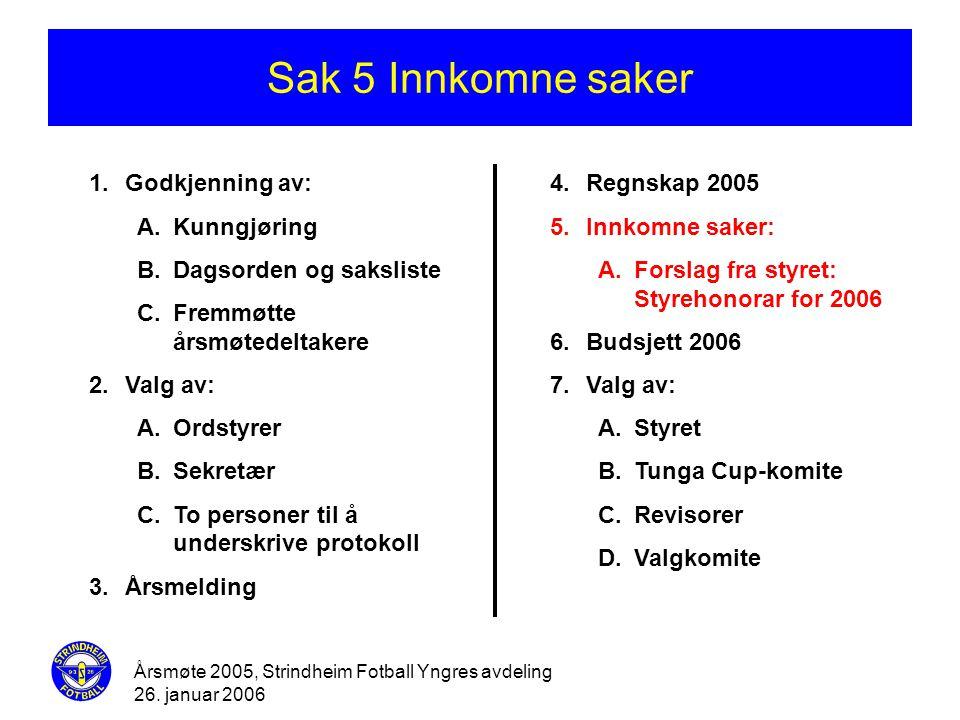 Årsmøte 2005, Strindheim Fotball Yngres avdeling 26. januar 2006 Sak 5 Innkomne saker 1.Godkjenning av: A.Kunngjøring B.Dagsorden og saksliste C.Fremm