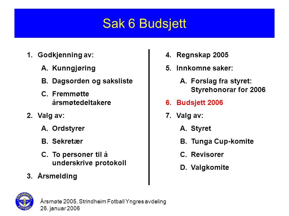 Årsmøte 2005, Strindheim Fotball Yngres avdeling 26. januar 2006 Sak 6 Budsjett 1.Godkjenning av: A.Kunngjøring B.Dagsorden og saksliste C.Fremmøtte å