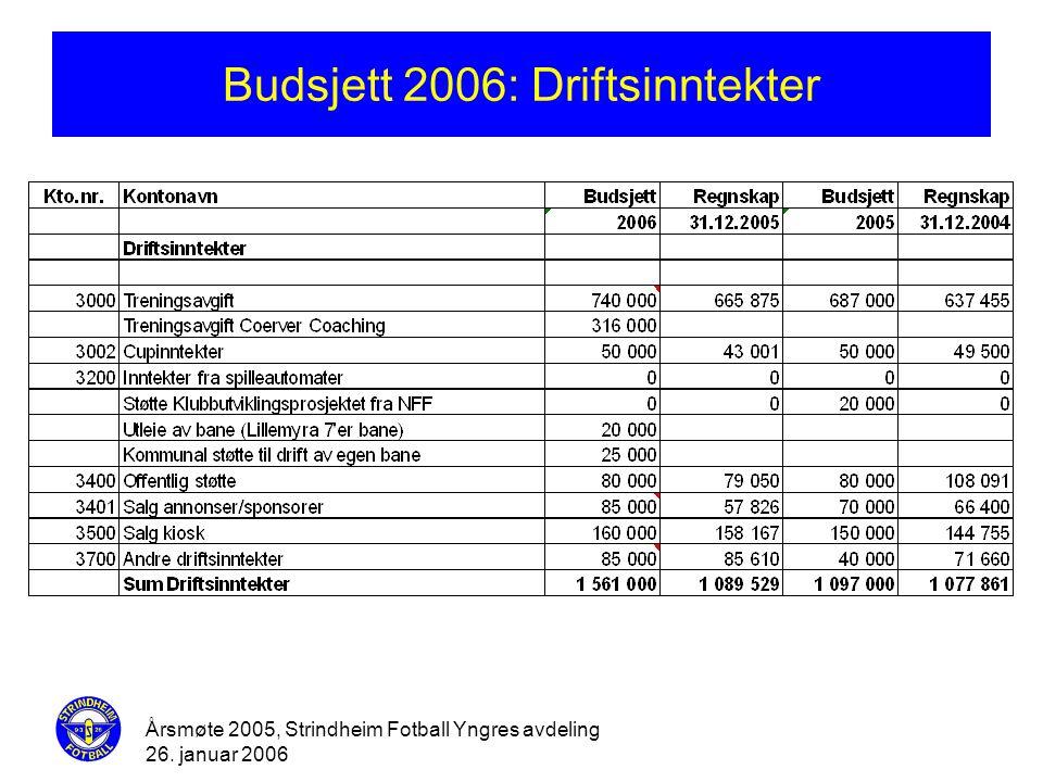 Årsmøte 2005, Strindheim Fotball Yngres avdeling 26. januar 2006 Budsjett 2006: Driftsinntekter