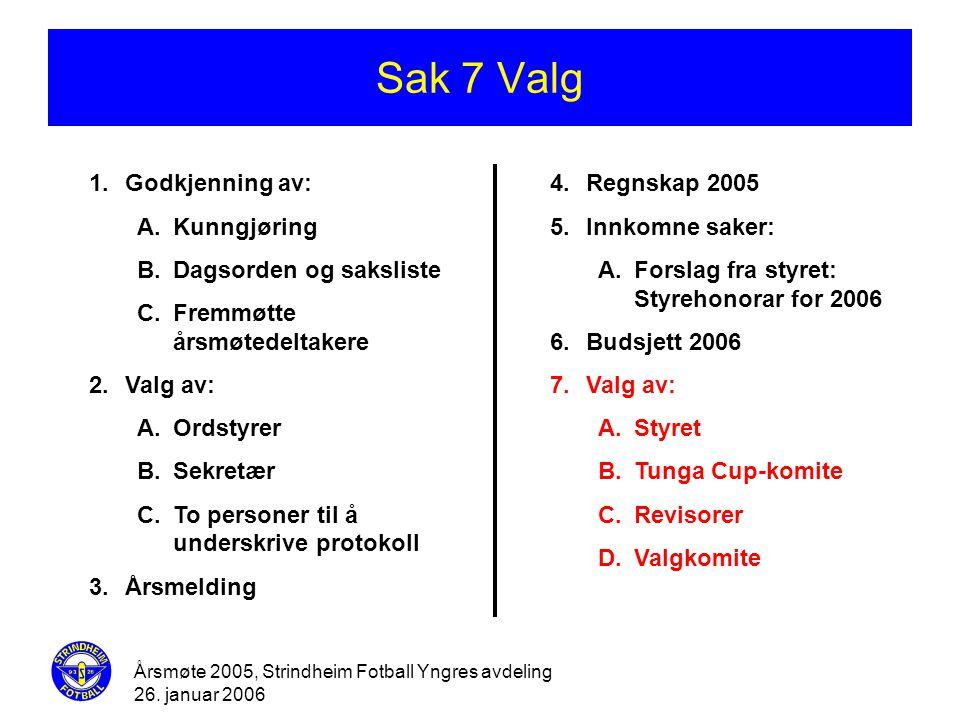 Årsmøte 2005, Strindheim Fotball Yngres avdeling 26. januar 2006 Sak 7 Valg 1.Godkjenning av: A.Kunngjøring B.Dagsorden og saksliste C.Fremmøtte årsmø