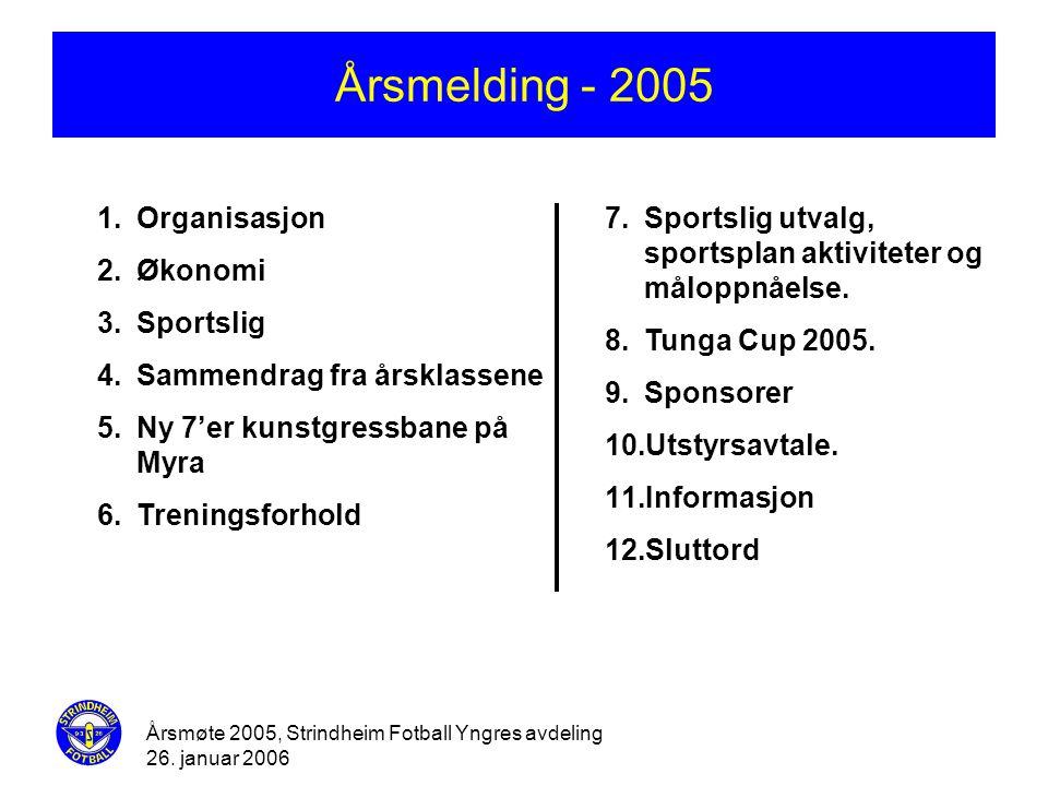 Årsmøte 2005, Strindheim Fotball Yngres avdeling 26. januar 2006 Årsmelding - 2005 1.Organisasjon 2.Økonomi 3.Sportslig 4.Sammendrag fra årsklassene 5