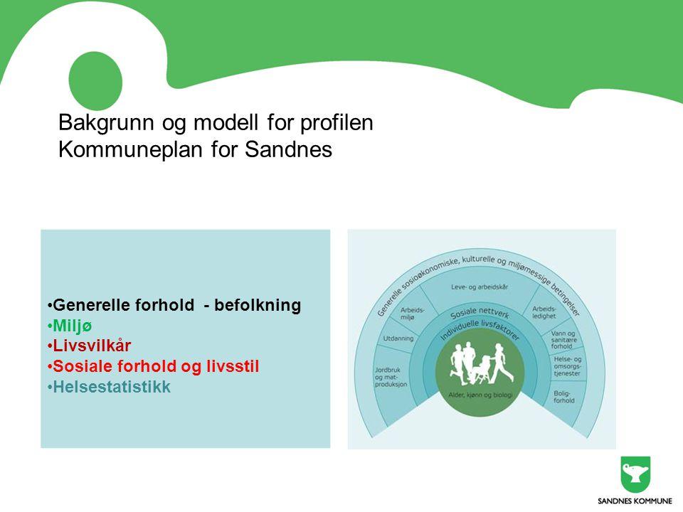 Bakgrunn og modell for profilen Kommuneplan for Sandnes •Generelle forhold - befolkning •Miljø •Livsvilkår •Sosiale forhold og livsstil •Helsestatistikk