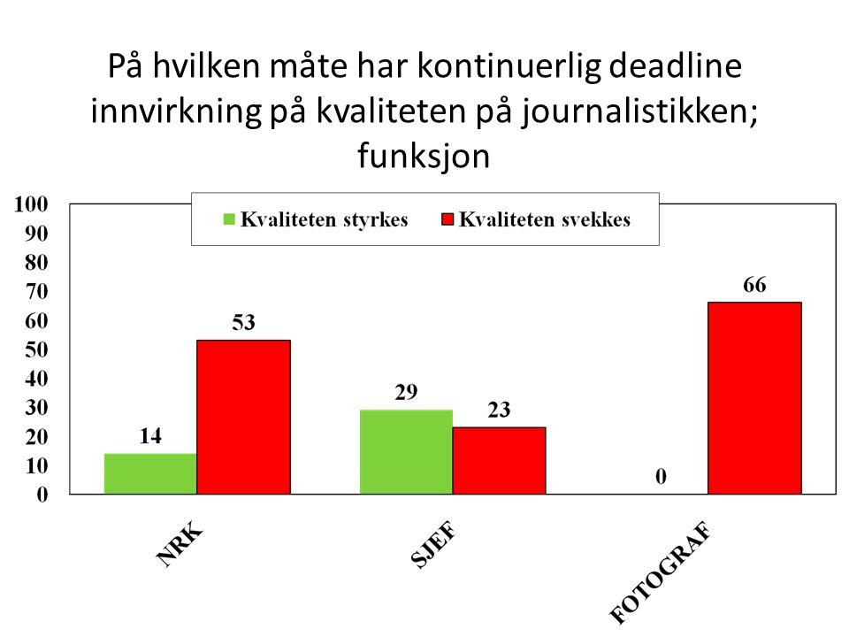 På hvilken måte har kontinuerlig deadline innvirkning på kvaliteten på journalistikken; funksjon