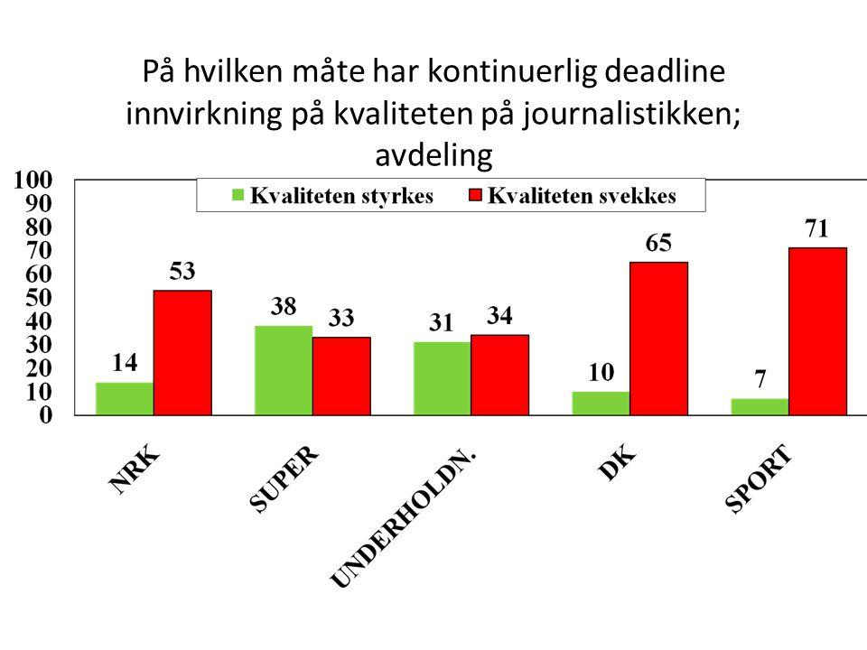 På hvilken måte har kontinuerlig deadline innvirkning på kvaliteten på journalistikken; avdeling